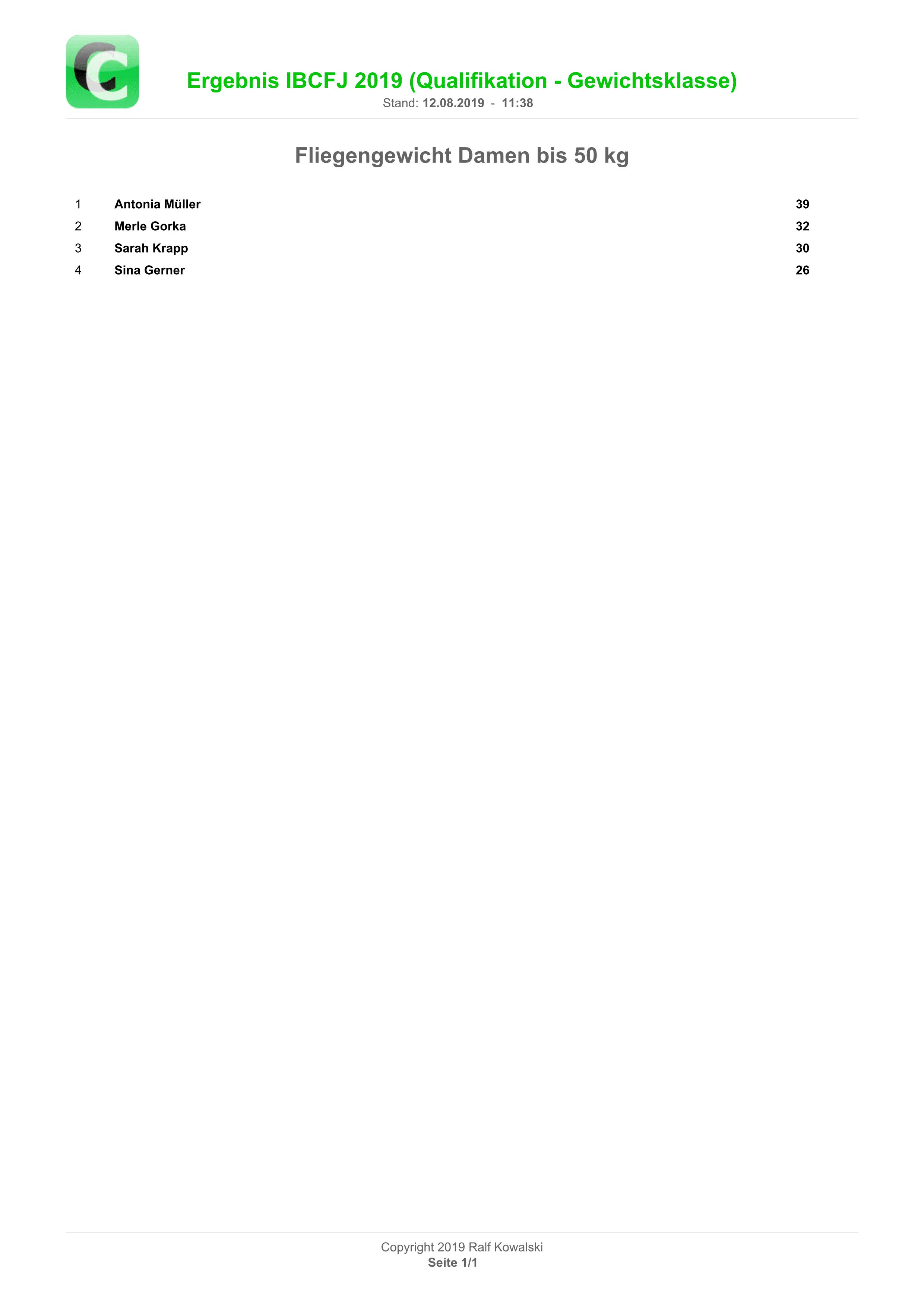 Ergebnisliste Fliegengewicht Damen