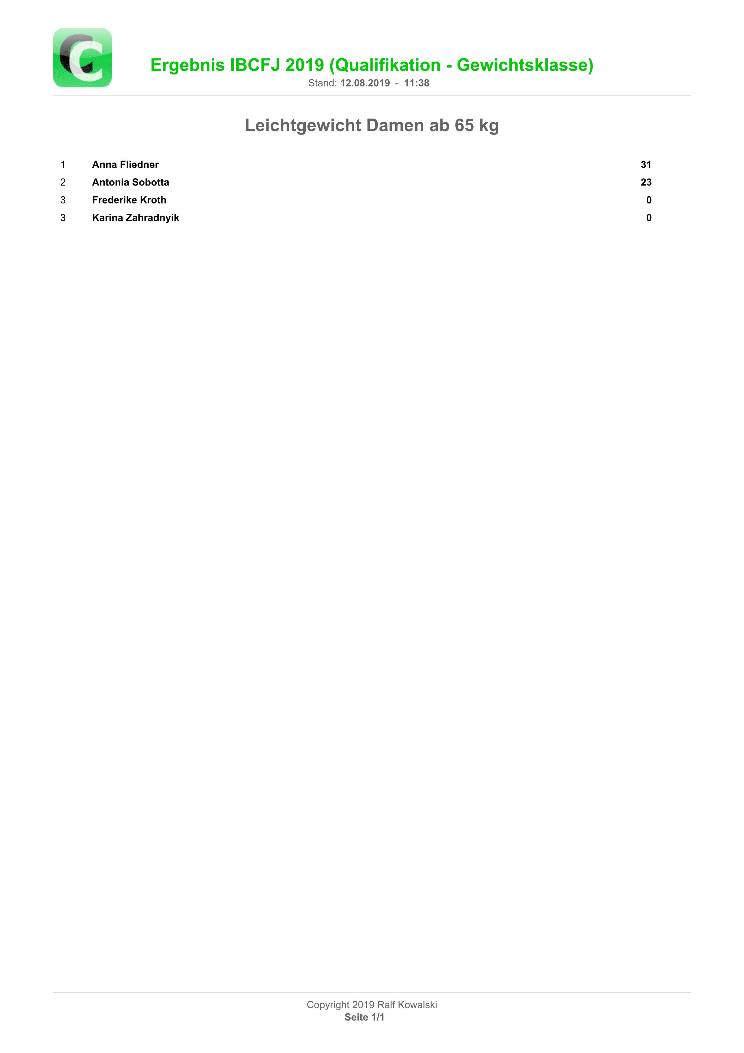 Ergebnisliste Leichtgewicht Damen