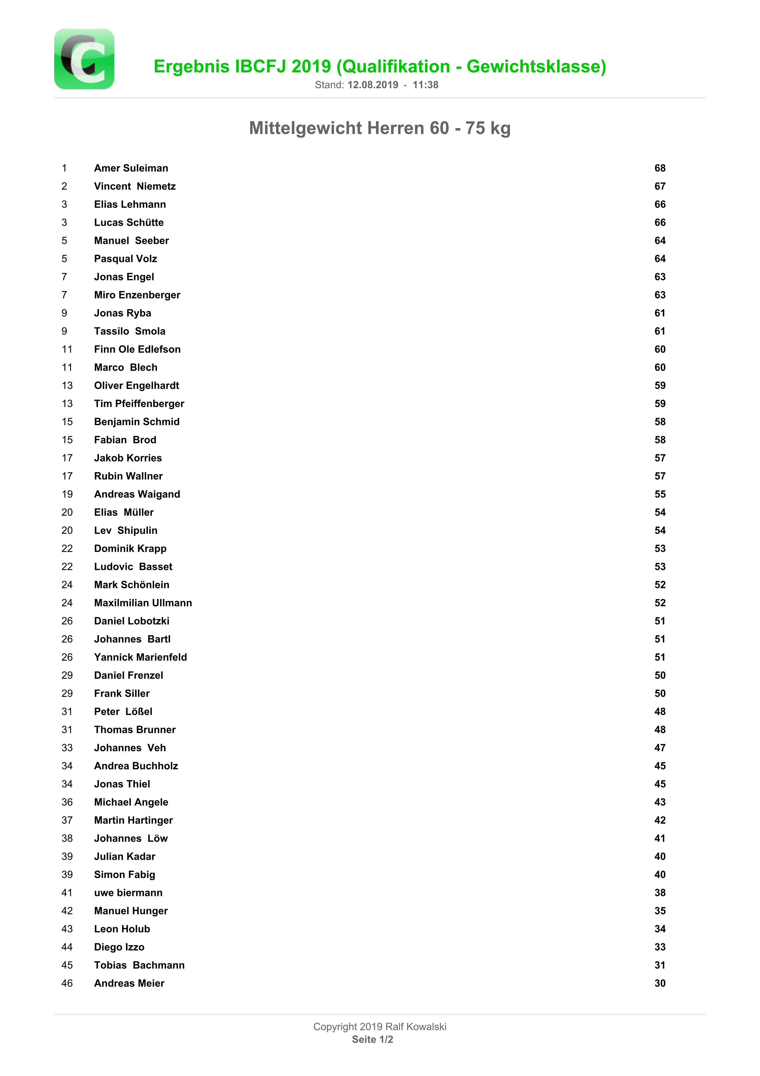 Ergebnisliste Mittelgewicht Herren01
