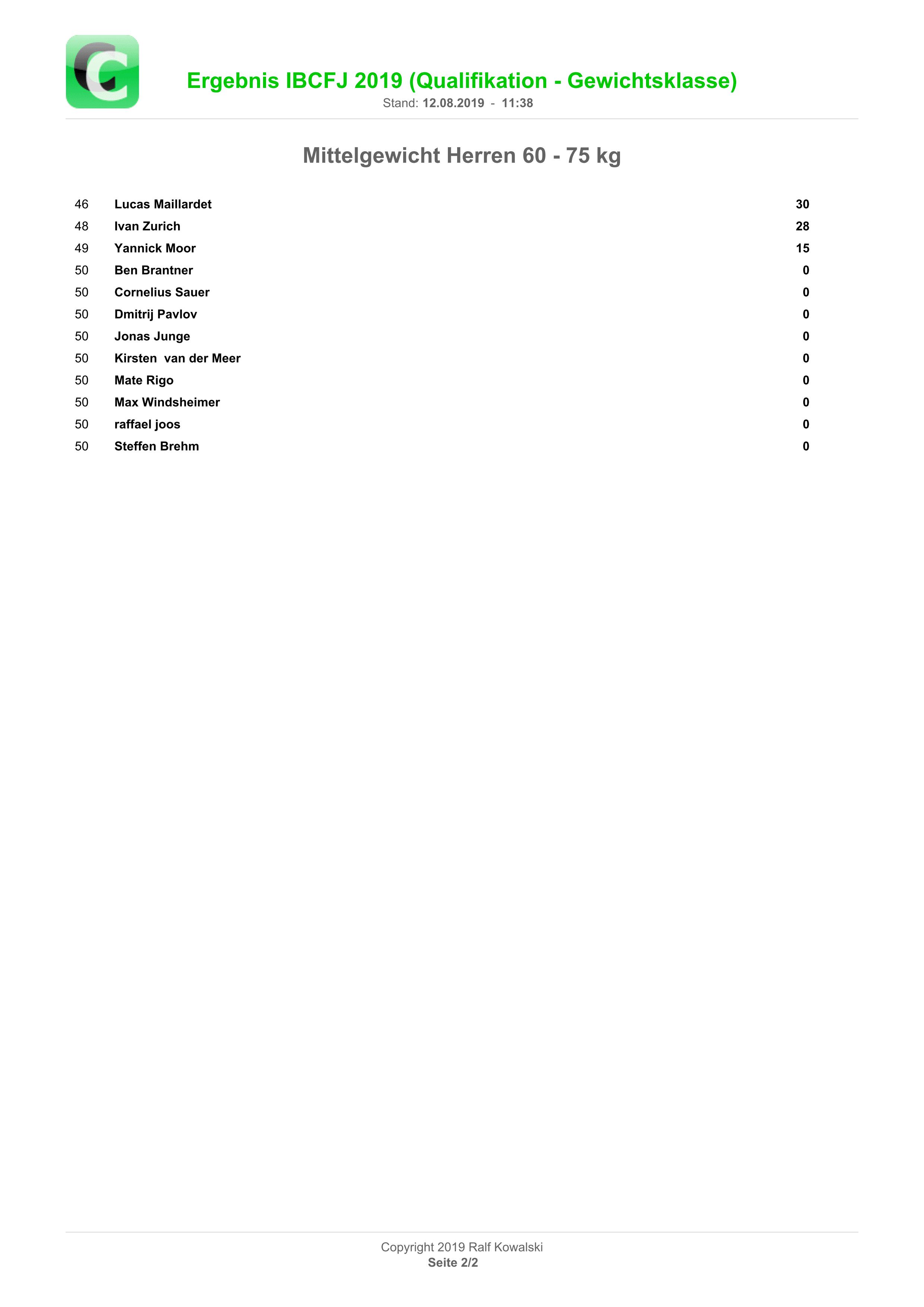 Ergebnisliste Mittelgewicht Herren02