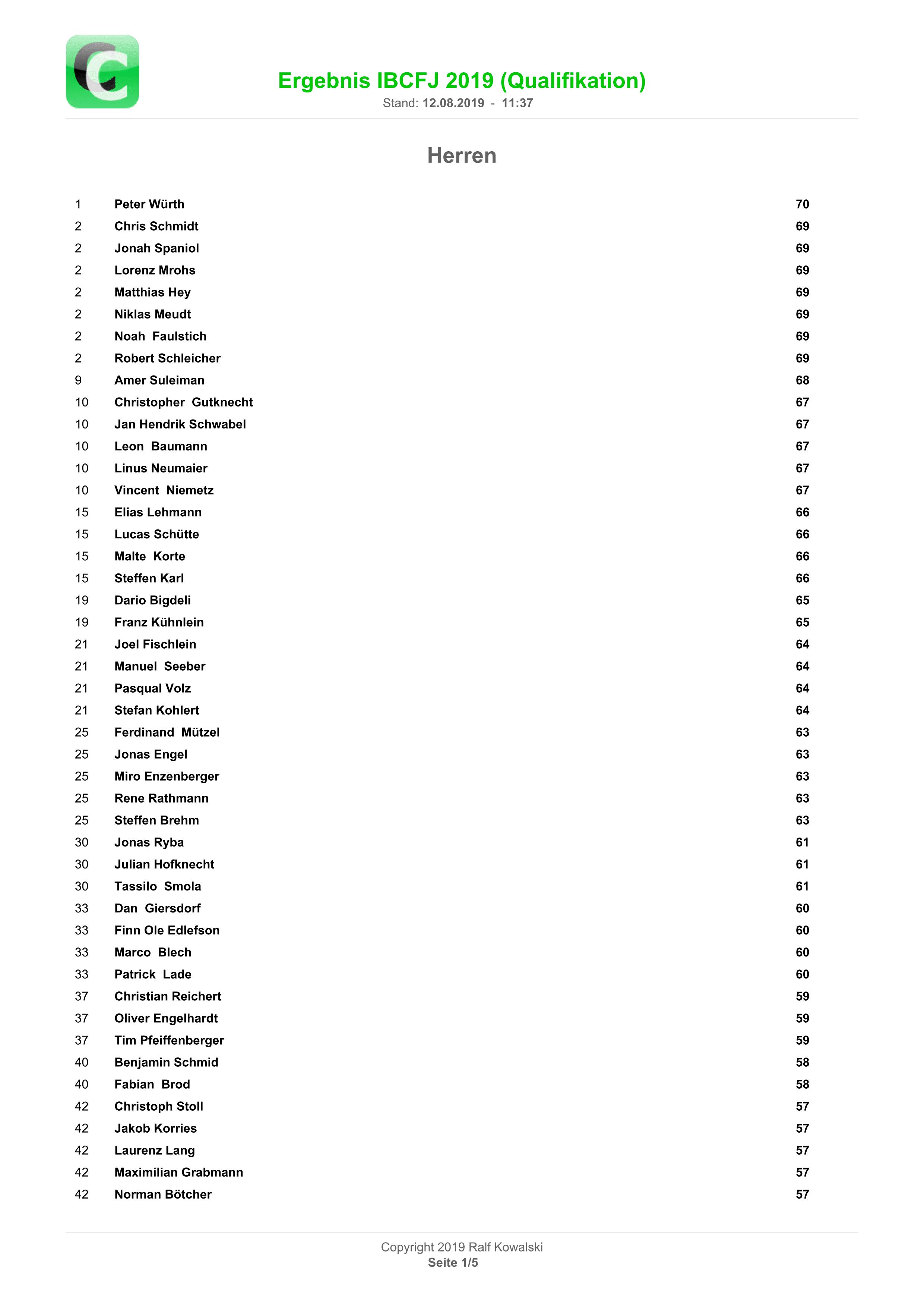 Ergebnisliste Vorrunde Herren01