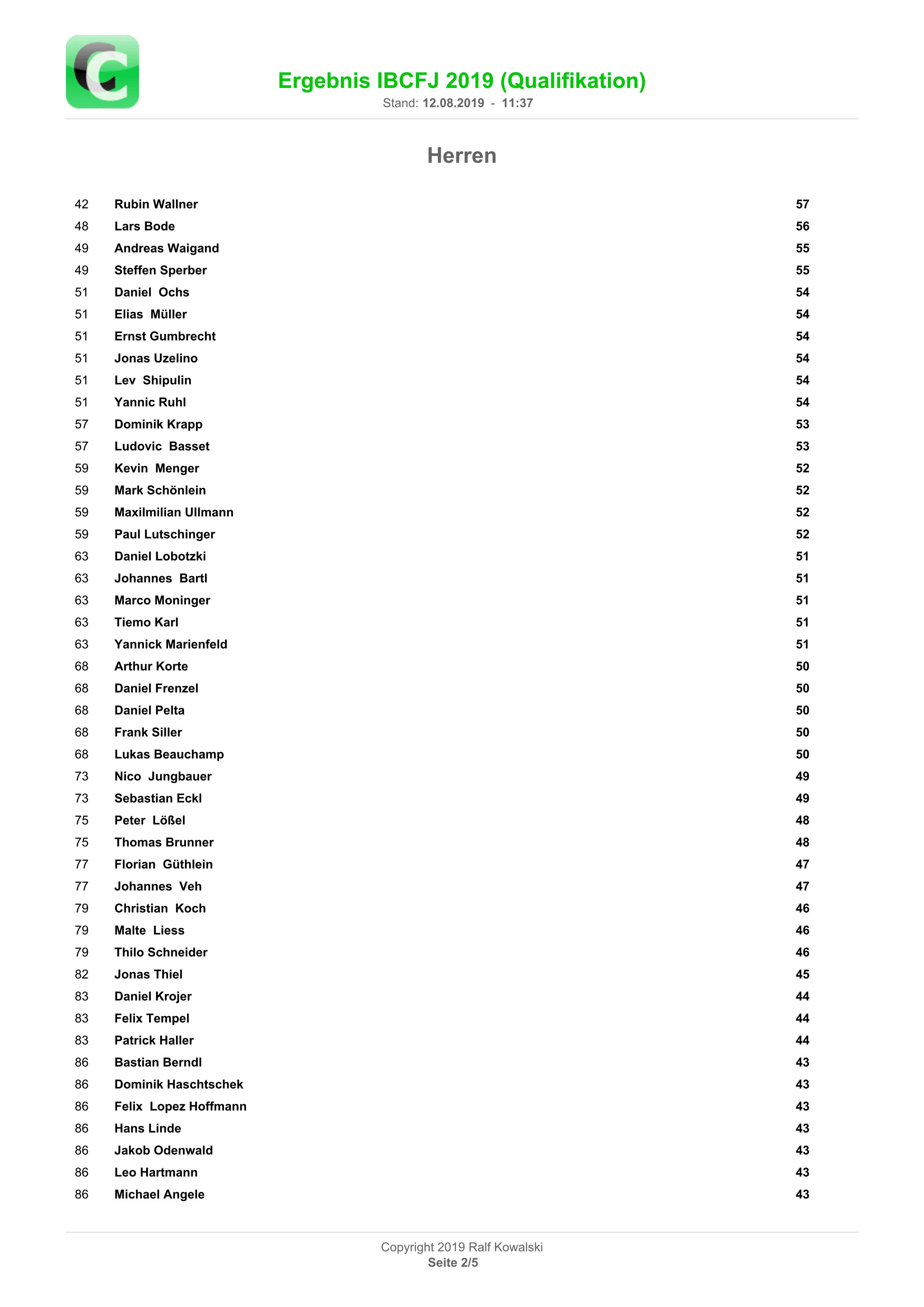 Ergebnisliste Vorrunde Herren02