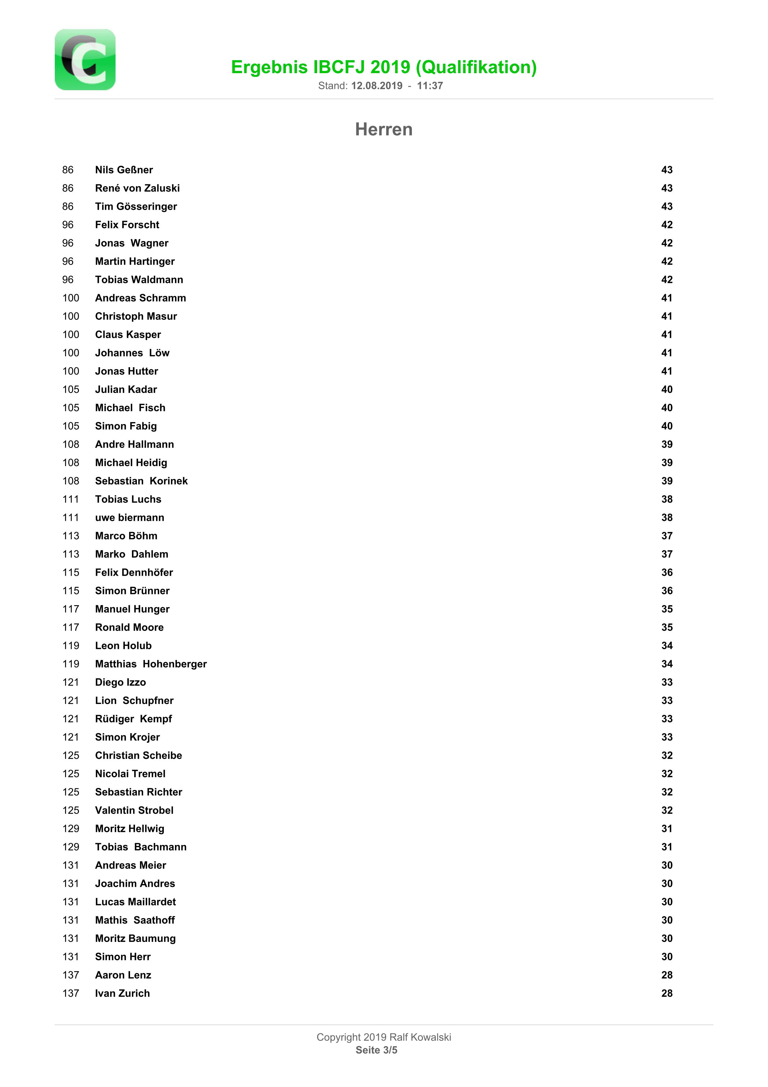 Ergebnisliste Vorrunde Herren03