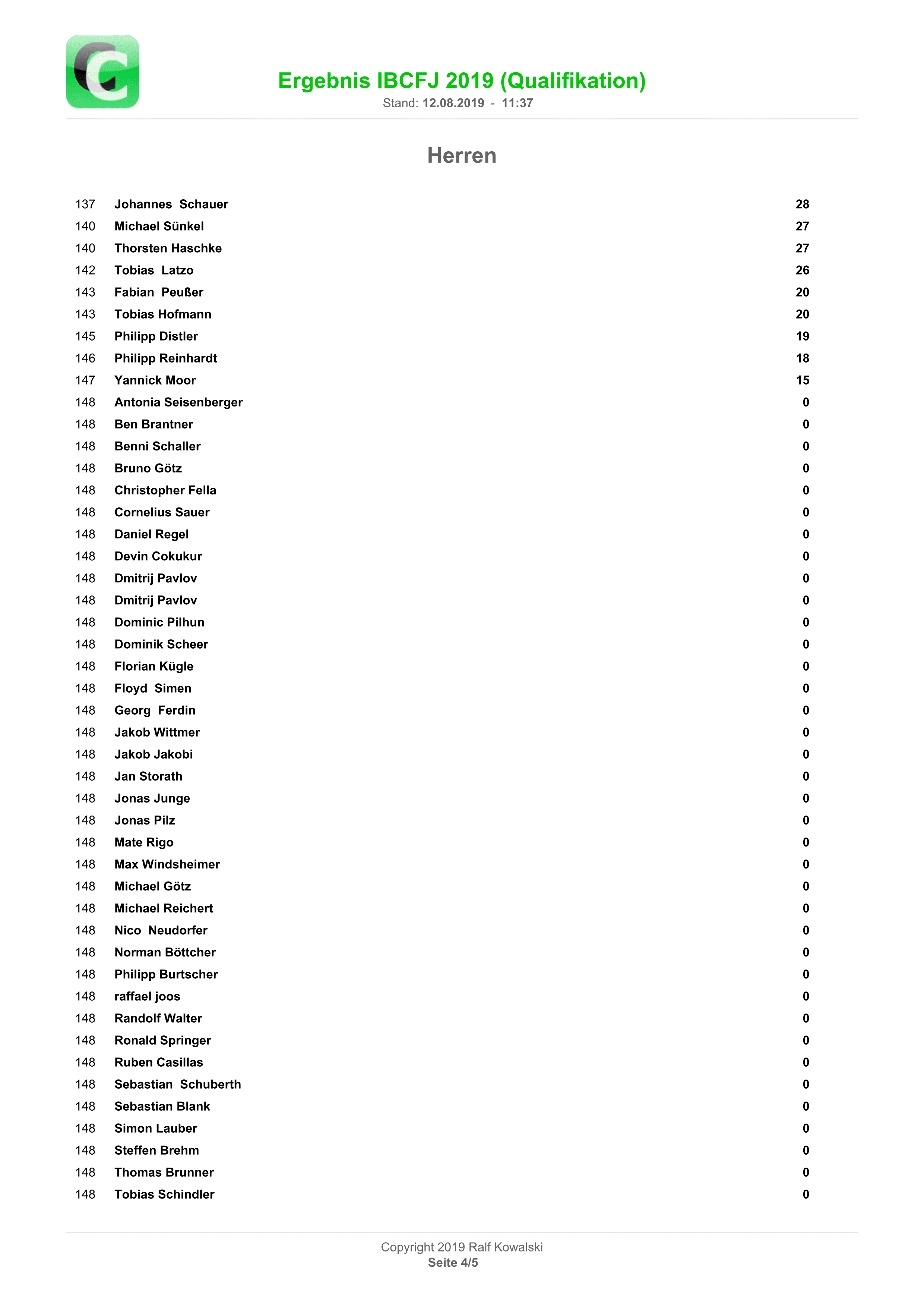 Ergebnisliste Vorrunde Herren04