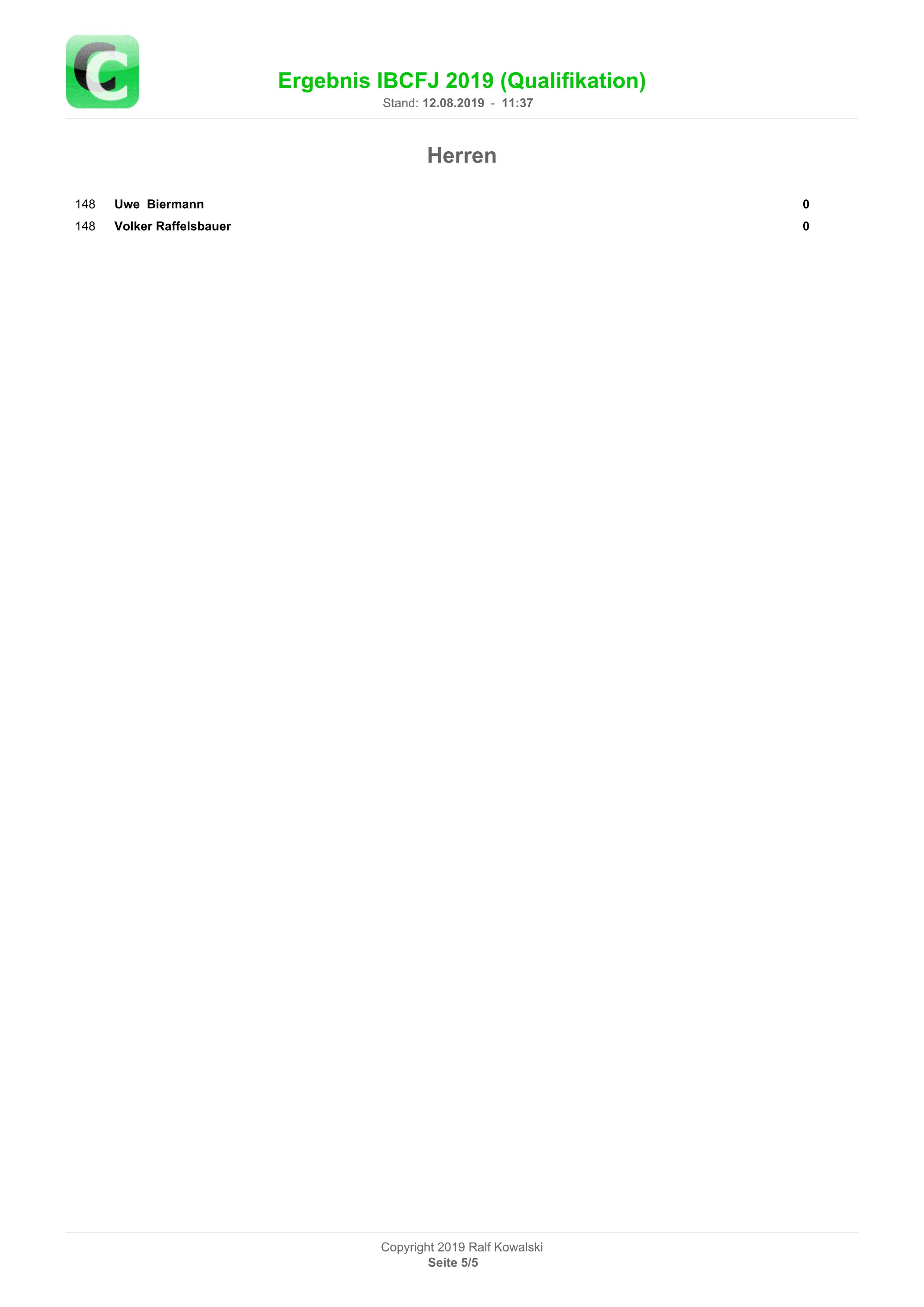 Ergebnisliste Vorrunde Herren05